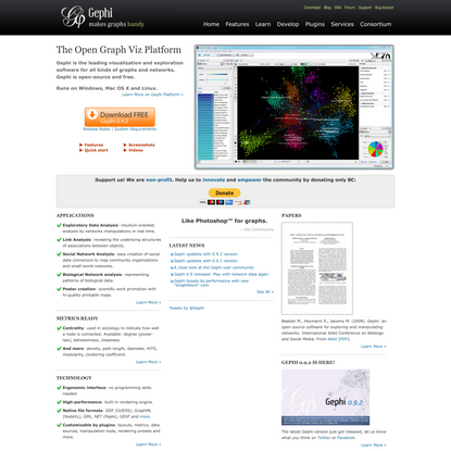 Gephi - The Open Graph Viz Platform