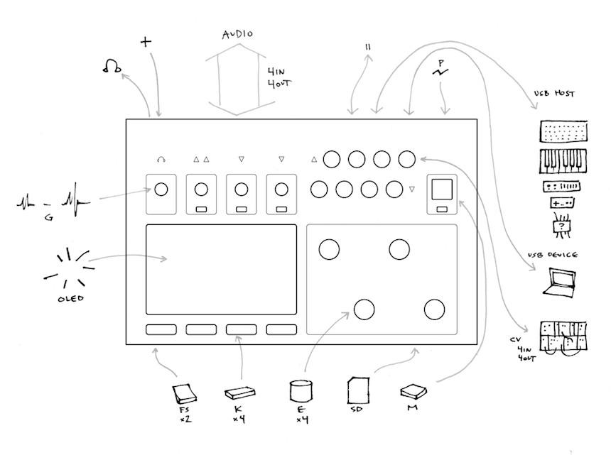 aleph-diagram.png