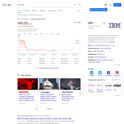 ibm stock - Google Search