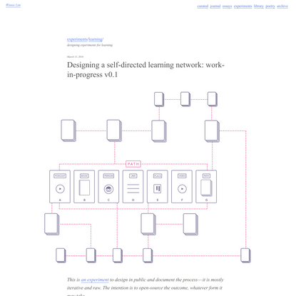 Designing a self-directed learning network: work-in-progress v0.1