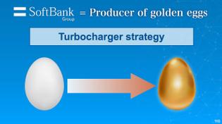 SoftBank Turbocharger strategy
