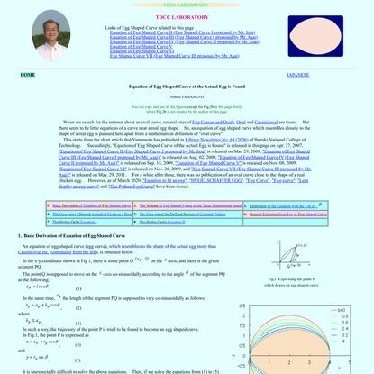 Equation of Egg Shaped Curve