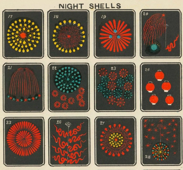 Japanese Fireworks Illustrations from the late 1800s