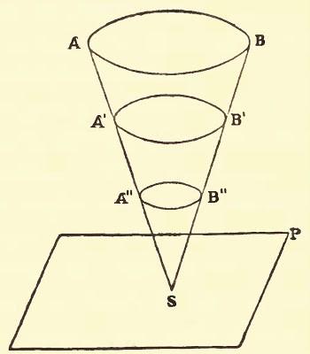 Bergson cone of memory