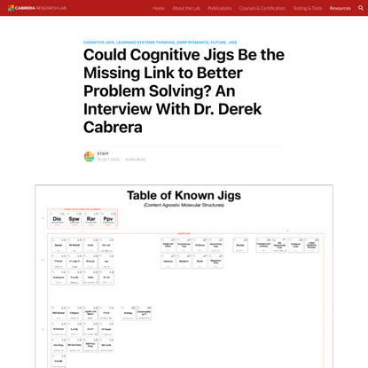 Could Cognitive Jigs Be the Missing Link to Better Problem Solving? An Interview With Dr. Derek Cabrera