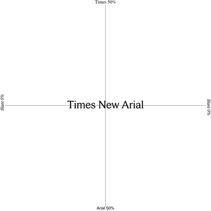 Times New Arial