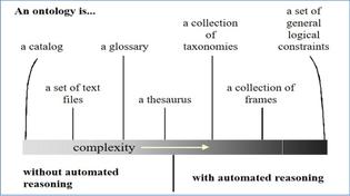 ontologies1.jpg