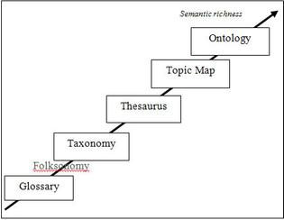 ontologies3.jpg