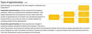 Types of apprenticeships