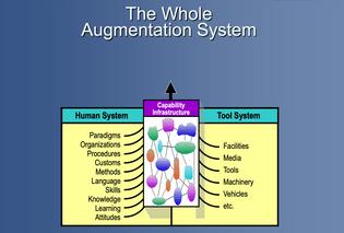 Engelbart's Augmentation System