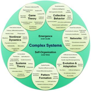 Computational Theory of Mind