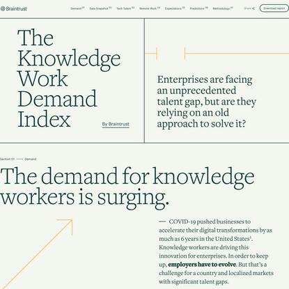 The Knowledge Work Demand Index by Braintrust