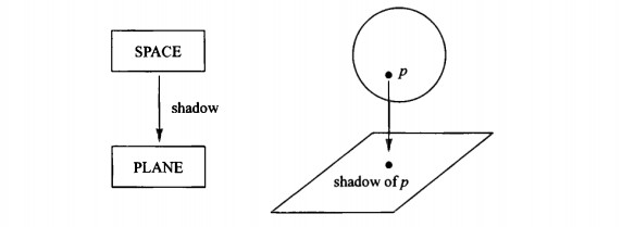 Conceptual Mathematics, p.4