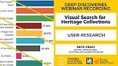 Visual Search for Heritage Collections