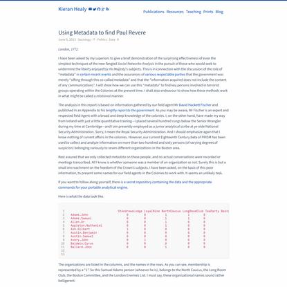Using Metadata to find Paul Revere