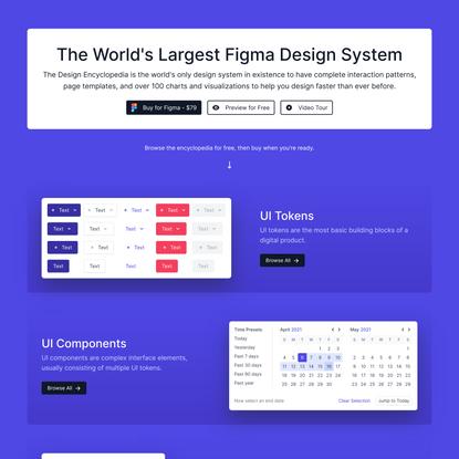 The Design Encyclopedia – Figma UI Kit & Design System