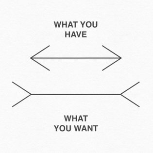 what you have - what you want