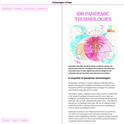 100 Pandemic Technologies