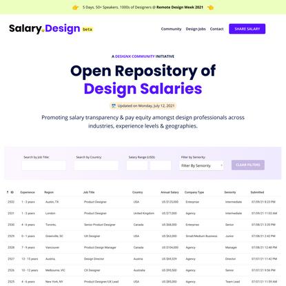 Salary.Design - Open Repository of Design Salaries
