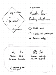 educational-models-to-explore.png