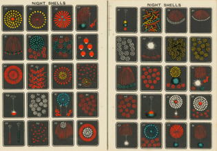illustrations of japanese fireworks, late 1800s