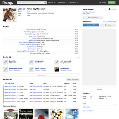 Never Say Dinosaur   Ediciones   Discogs