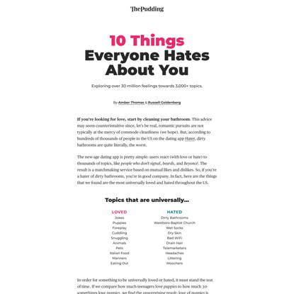 10 Things Everyone Hates About You