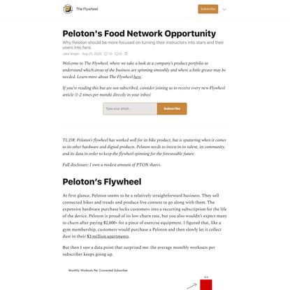 Peloton's Food Network Opportunity - The Flywheel