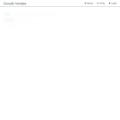 Goods Index