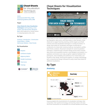 Cheat Sheets for Visualization Techniques | visualizationcheatsheets.github.io