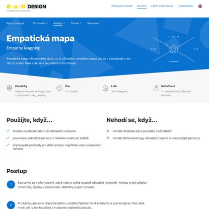 Empatická mapa | Libdesign