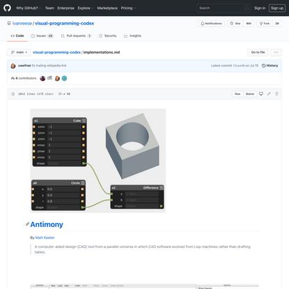 visual-programming-codex/implementations.md at main · ivanreese/visual-programming-codex · GitHub