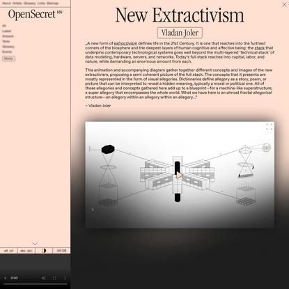 New Extractivism – Open Secret