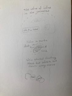 Infra of Infra theoretical artifact drafting