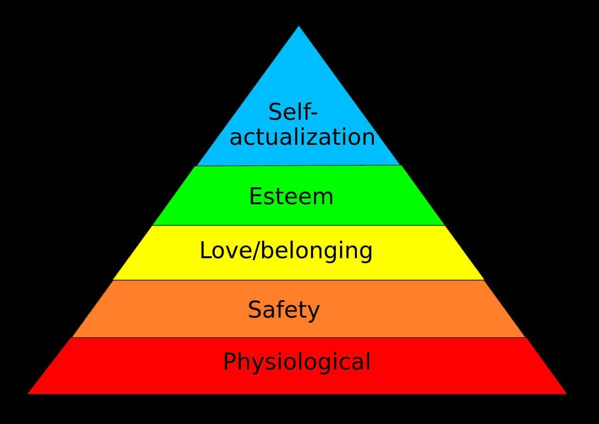 maslow-colour-pyramid-1.jpeg