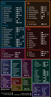 tool list, @XdanielArt