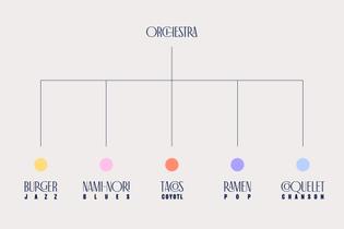 orchestra-gravita-3.jpg
