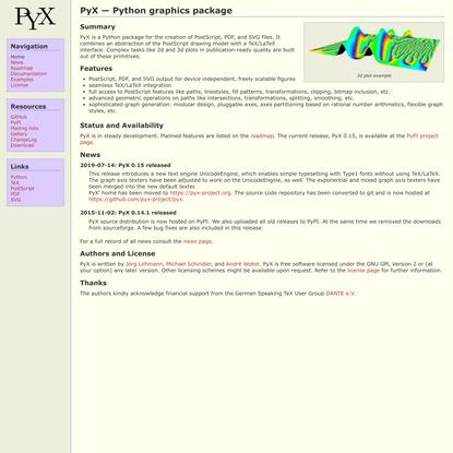 PyX — Python graphics package