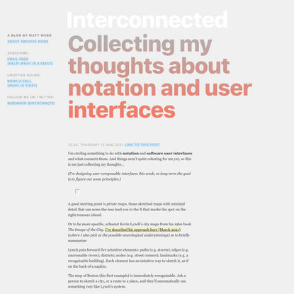 Collecting my thoughts about notation and user interfaces