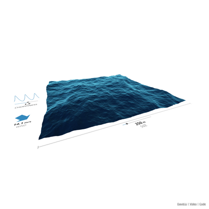 Ocean Wave Simulation
