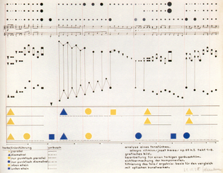 Henrich-Siegfried Bormann - Visual analysis of a piece of music from a color-theory class Wassily Kandinsky - 1930