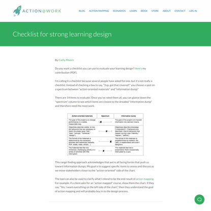 Checklist for strong learning design - Training design - Cathy Moore