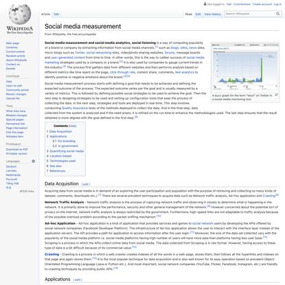 Social media measurement and social listening