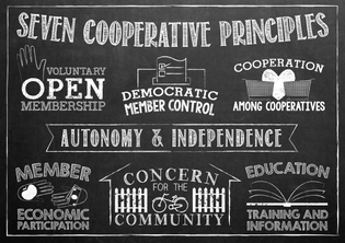 The Seven Cooperative Principles, sourced from the Food Co-op Initiative