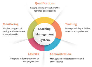 img-learning-management-system-infographic.png