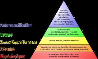 1920px-pyramide_des_besoins_de_maslow.svg.png