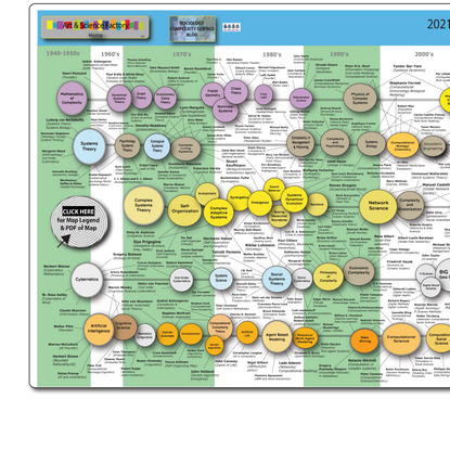 complexity map, map of complexity science, history of complexity, complexity theory, complexity science, complexity, brian c...