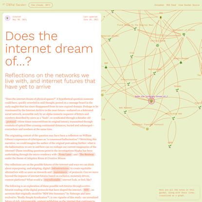 Does the internet dream of…? 🌱 Digital Garden