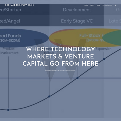 Where Technology Markets & Venture Capital Go From Here - Michael Dempsey: Blog