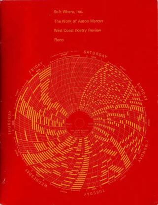 softwareinc.volume1.021112.lm_.opt_.pdf